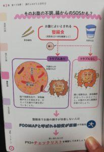 整腸食でお腹の調子が改善しない人はFODMAPが原因かも