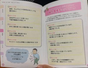 腸内環境チェックリスト